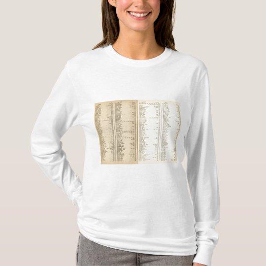 Index New Rochelle T-Shirt