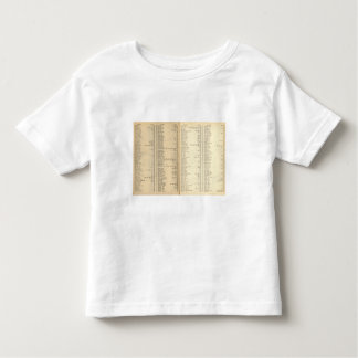 Index New Rochelle Toddler T-shirt