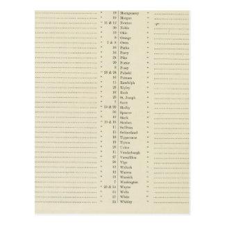 Index New topographical atlas Postcard