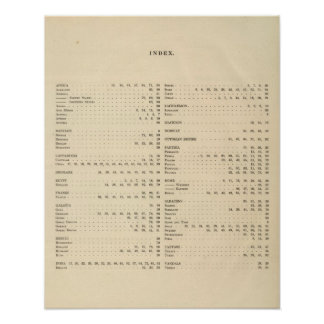 Index of a Historical Atlas Poster