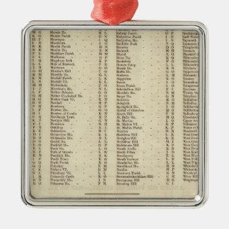 Index Perth, Clackmannan Metal Ornament