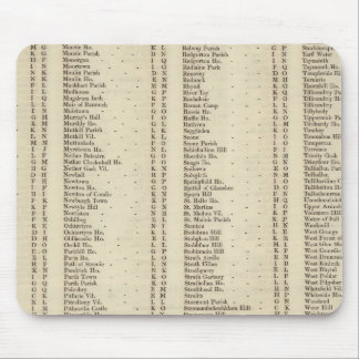 Index Perth, Clackmannan Mouse Pad