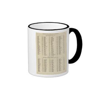 Index Perth, Clackmannan Ringer Mug