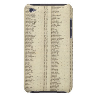 Index Perth, Clackmannan Shires iPod Touch Case-Mate Case