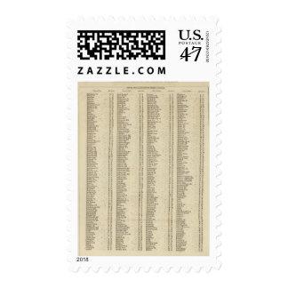 Index Perth, Clackmannan Shires Postage Stamp