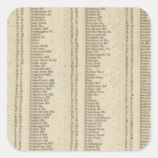 Index Perth, Clackmannan Shires Square Sticker