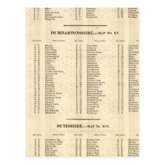 Index Stirling, Dumbarton, Bute Shires Postcard