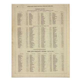 Index Western Islands, Ross, Cromarty Shires Poster
