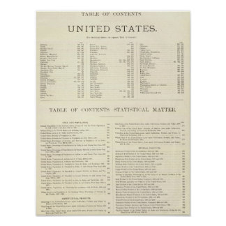 Indexed Atlas of the world United States Poster