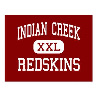 Indian Creek - Redskins - Junior - Mingo Junction Postcard