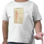 indica el crecimiento demográfico camisetas
