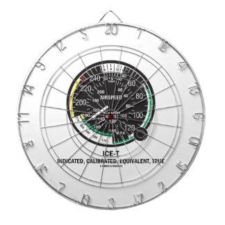 Indicador de velocidad aérea verdadera (mnemónica  tabla dardos