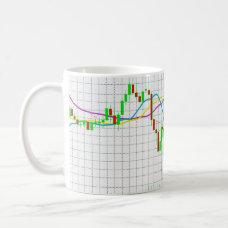 Indicator Alligator for trader Coffee Mug