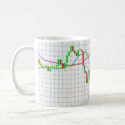 Indicator Alligator for trader Coffee Mug