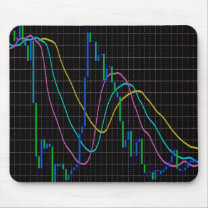 Indicator Alligator for trader Mouse Pad