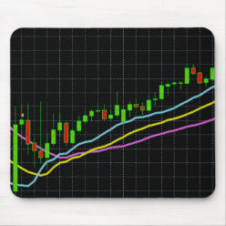 Indicator Alligator for trader Mouse Pad