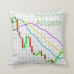 Indicator Alligator