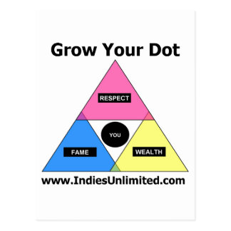 """Indies Unlimited """"Grow Your Dot"""" Gear Postcard"""