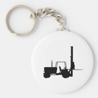 Industrial - Fork Lift Keychain
