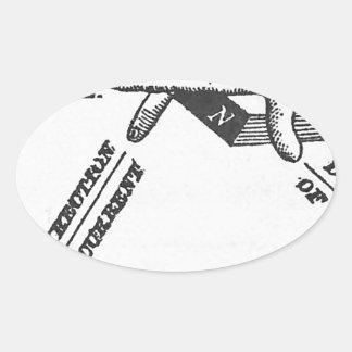 Industrial Mechanical Vintage Engineering Oval Sticker
