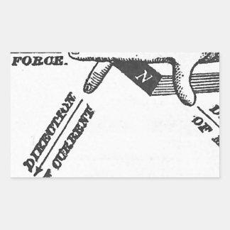 Industrial Mechanical Vintage Engineering Rectangular Sticker