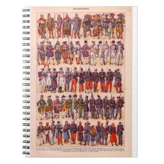 Infantería histórica del mundo, 1920 libro de apuntes con espiral