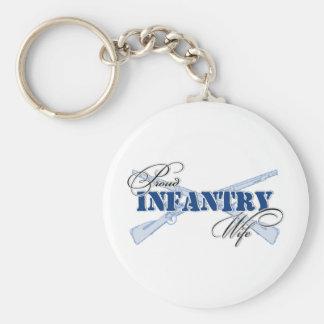 Infantry Wife Basic Round Button Keychain