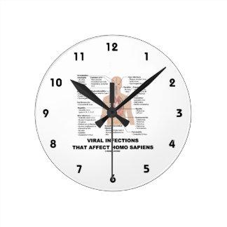 Infecciones virales que afectan a homo sapiens reloj redondo mediano