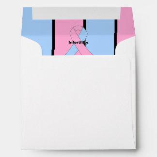 Infertility Envelope