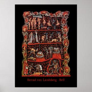 Infierno de Hortus Deliciarum Poster