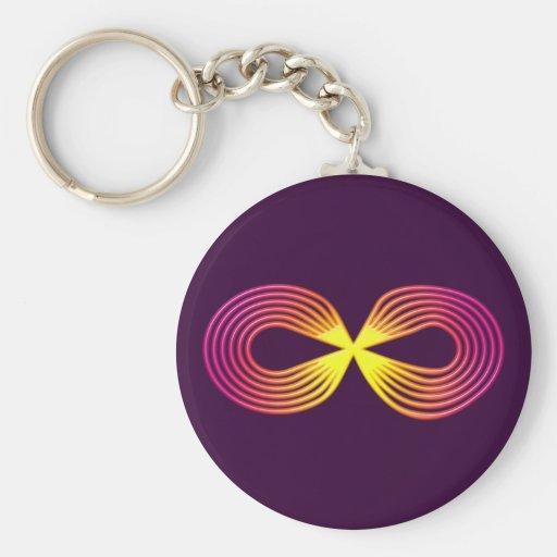 Infinitely indications sign eternity basic round button keychain