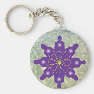Infinity Flower Keychain