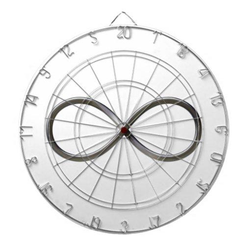 Infinity Symbol Dartboard