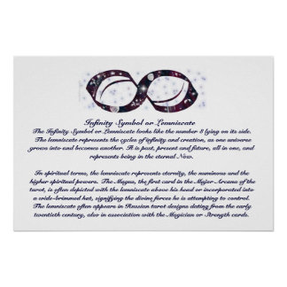 Infinity Symbol Info Poster