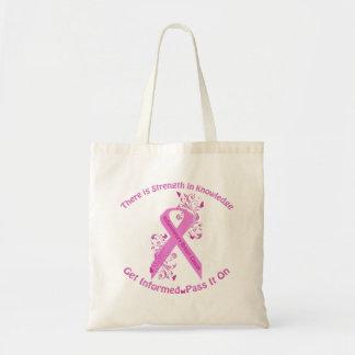 Inflammatory Breast Cancer Awareness Tote Bag