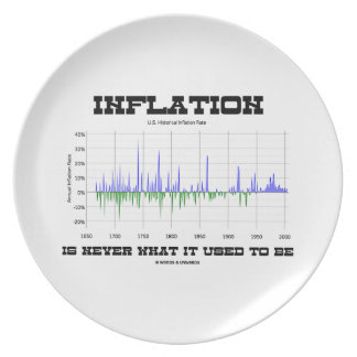 Inflation Is Never What It Used To Be Economics Melamine Plate