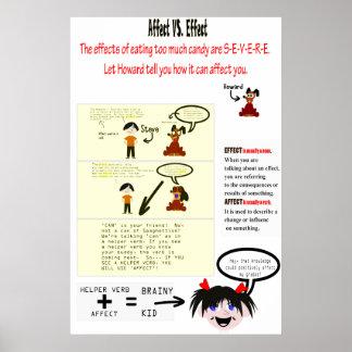 Influencia contra el poster de la gramática del ef