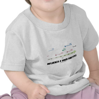 Influenza A Virus Subtypes (Health Medicine) Tee Shirts