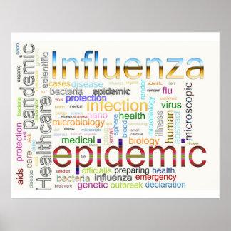 influenza flu Related Text Poster