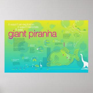 Infographic: Piraña gigante Posters