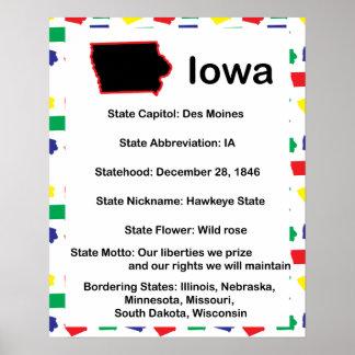 Información de Iowa educativa Póster