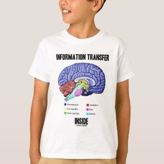 Information Transfer Inside (Brain Anatomy) T-Shirt