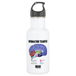 Information Transfer Inside (Brain Anatomy) Water Bottle