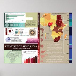 Infostate de África 2009 Posters
