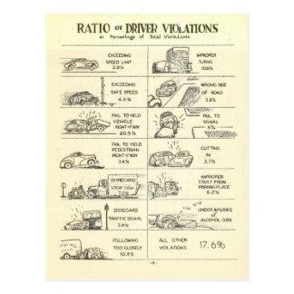 Infracciones de tráfico del vintage postales