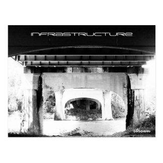 infrastructure postcard