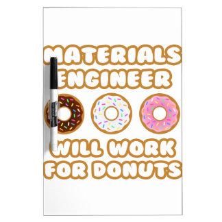 Ingeniero de los materiales. Trabajará para los Pizarra Blanca