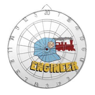 Ingeniero del tren