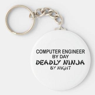Ingeniero informático Ninja mortal Llavero Redondo Tipo Pin
