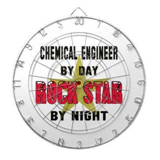 Ingeniero químico por el día rockstar por noche